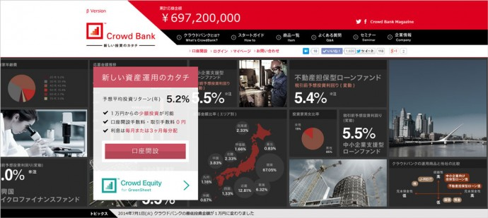 CrowdBank(クラウドバンク)