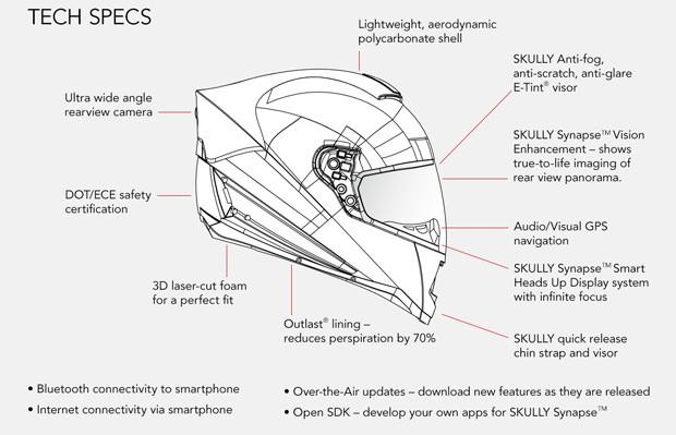 skully smart-helmet