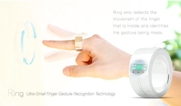 指の動きを検知するRing