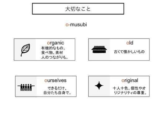 omusubi_statement