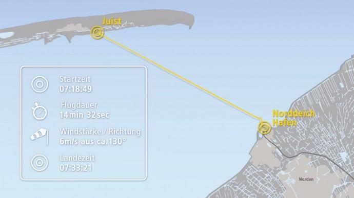 ノルデンからユイスト島までの12km