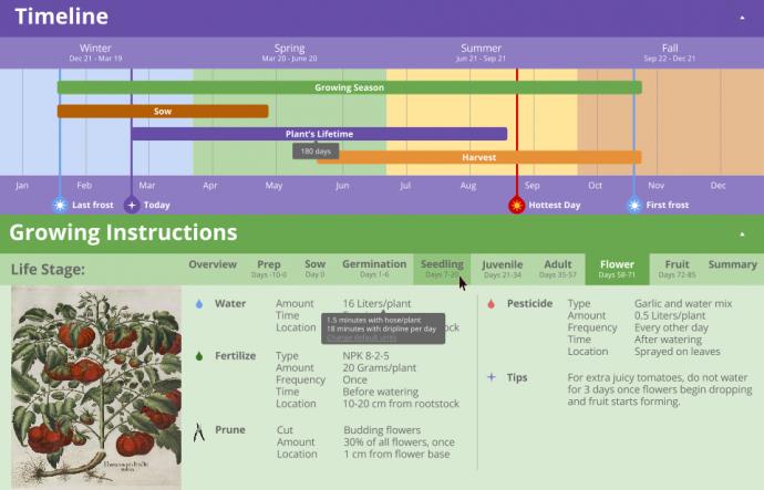 openfarm 家庭菜園 SNS データベース
