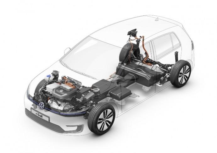VW e-GOLF(日本仕様)