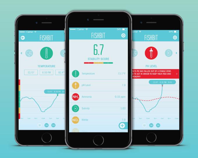 FishBitアプリ