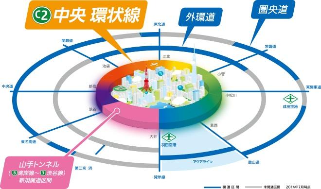 3月7日に東京が変わる?「中央環状線」開通による6つのメリット