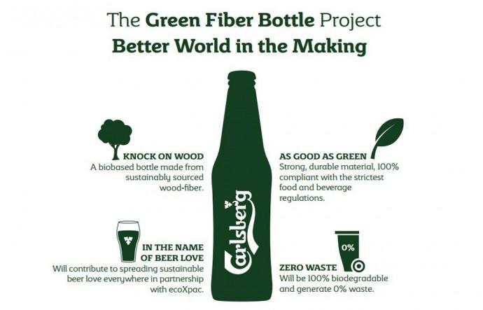 カールスバーグが自然由来の「グリーンファイバーボトル」開発をスタート