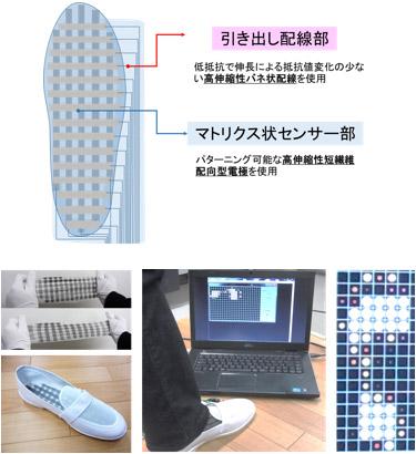導電性繊維 産総研