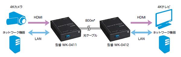 4K-HDMI-IP01