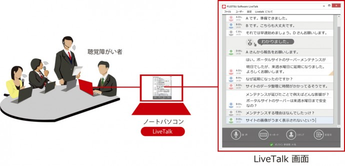 LiveTalk画面