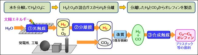 Hydrogen_03