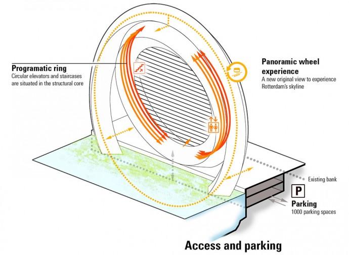 DutchWindwheel-駐車場など
