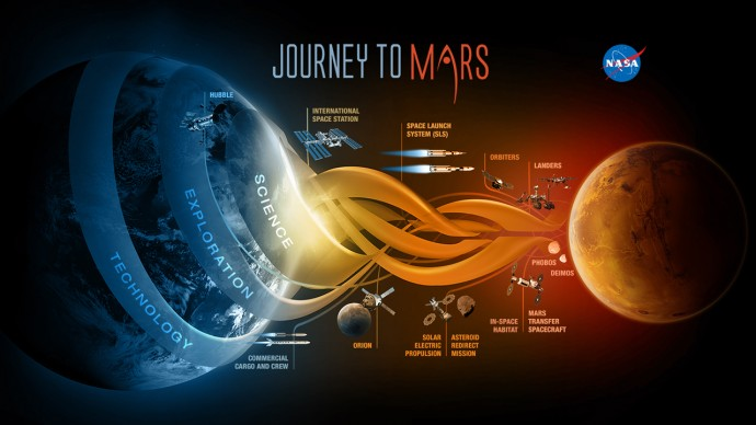 NASAが有人火星探査のアイディアを一般公募!壮大なミッションにかかわれるかも