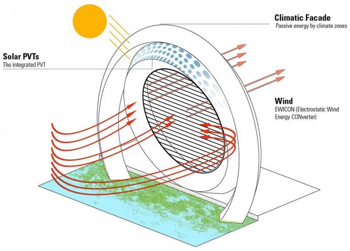 DutchWindwheel-風の動き