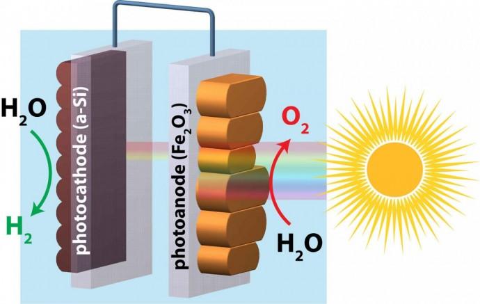 過熱する「人工光合成」技術開発!真のクリーンエネルギー社会を導くか