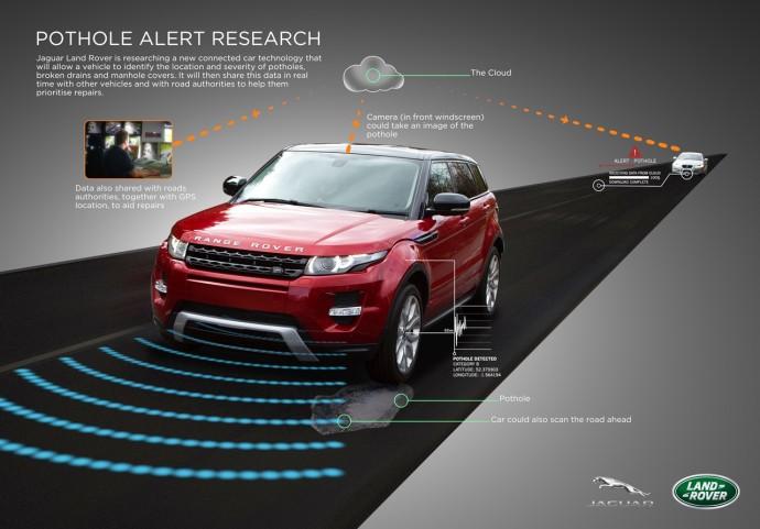 安全なカーライフを目指して!高性能センサーで路面に潜む危険を検出する新技術