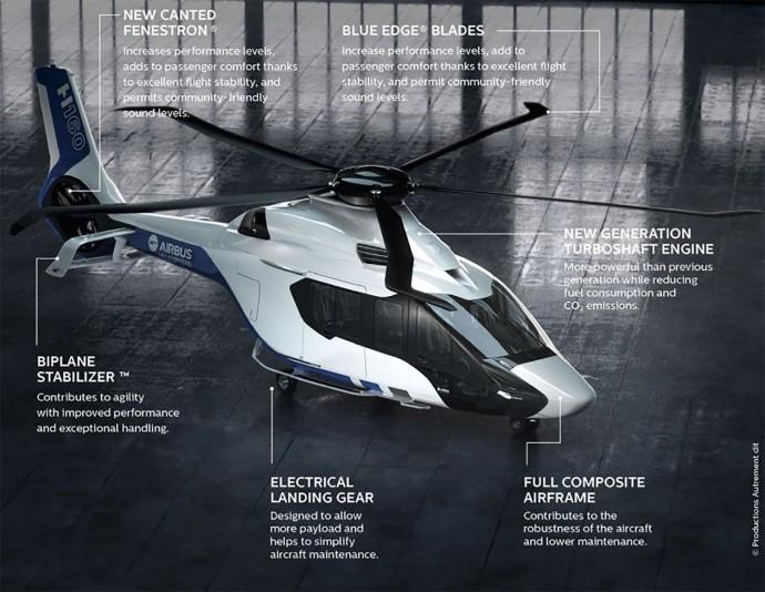 エアバスが新コンセプトヘリコプター「X6」を発表
