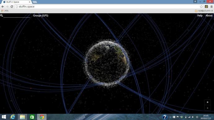 GPSの軌道