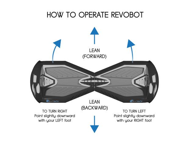 RevoBot操作方法