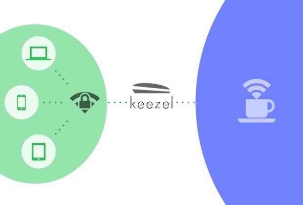 Keezel02
