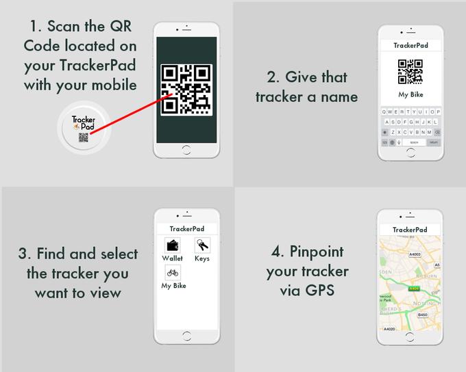TrackerPadの使い方