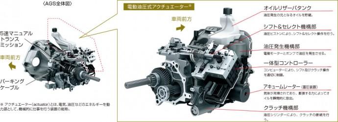 AT, DCT, AMT, CVT。自動変速トランスミッションのいろいろ。