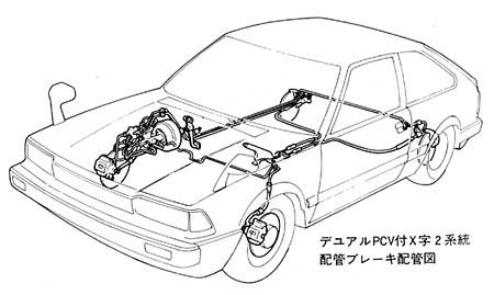 ブレーキ&トランスミッション - HONDA2