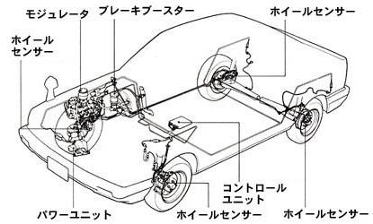 ブレーキ&トランスミッション - HONDA01