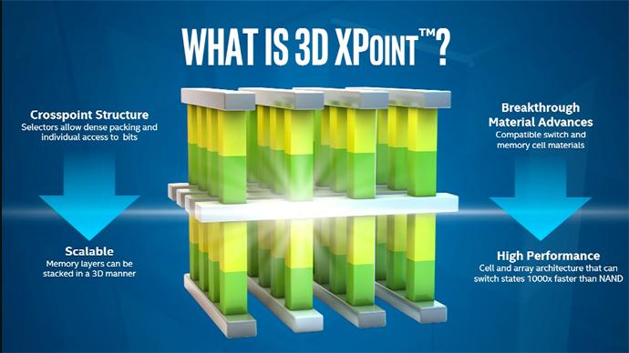 3dxpoint2