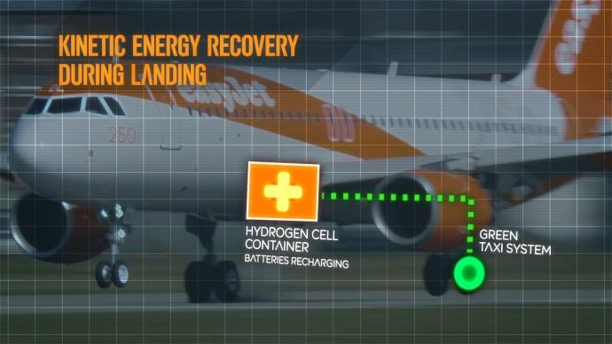 easyJet Hybrid plane - kinetic energy recovery-2