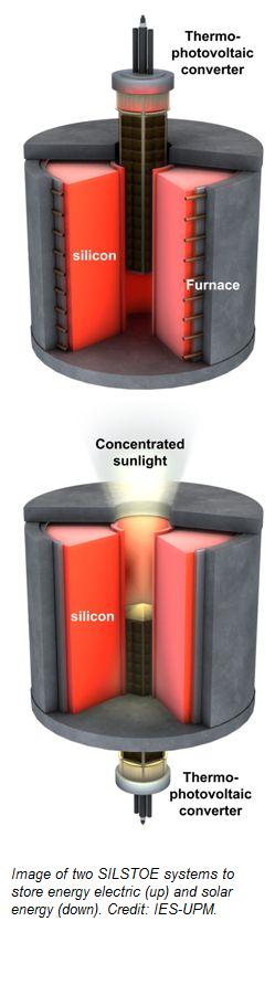 silicio-fundido-2-eng-pie